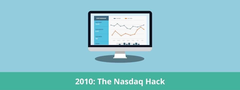 Nasdaq Hack