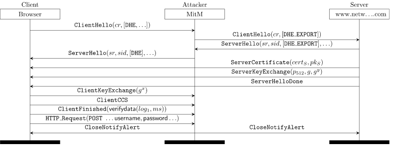 Blog_Recent_Vulnerabilities